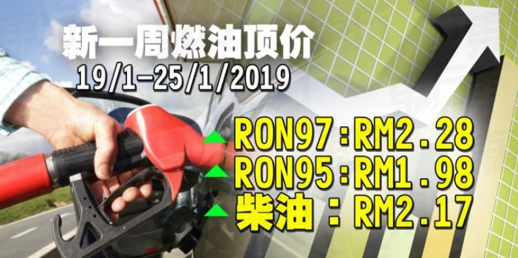 19 Jan Latest Fuel prices Weekly fuel prices 最新一周新燃油价格