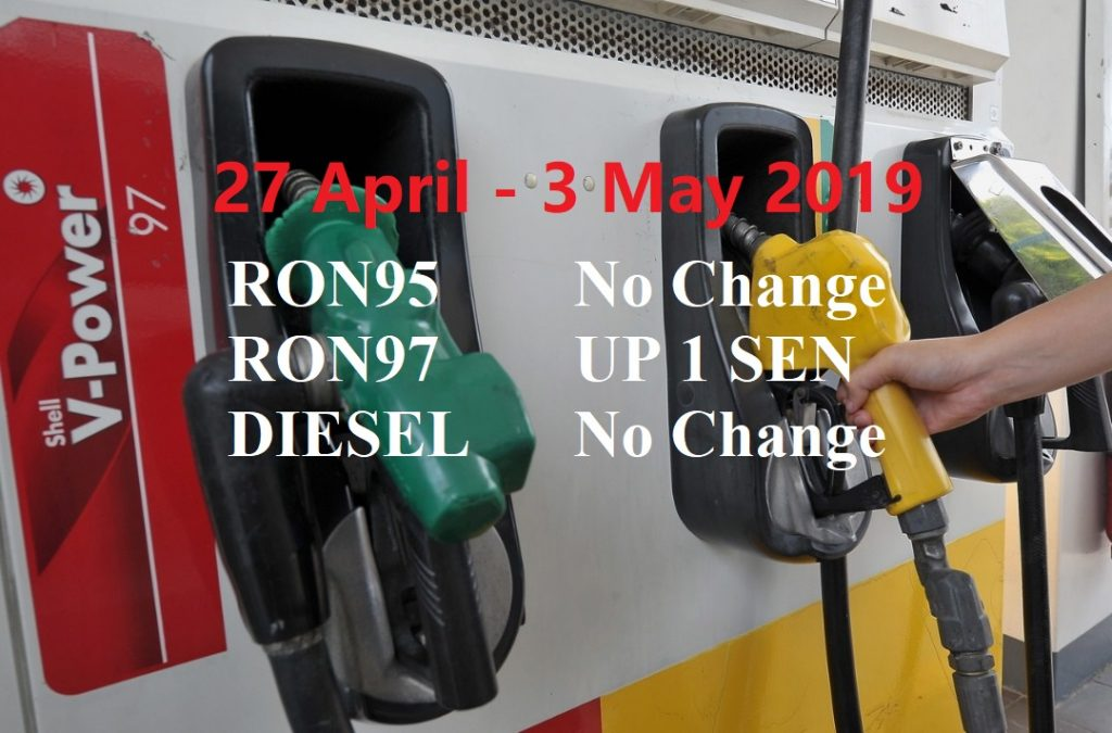 Weekly Petrol Price for 27 April 2019